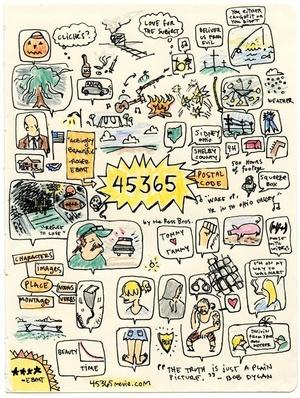 Фильм «45365» (2009)