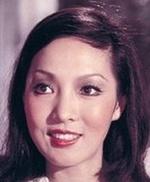Ні Тієн — Актёры «Hei xuan feng»